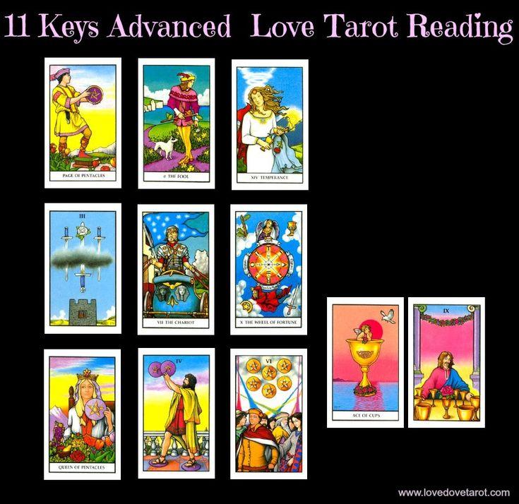 Pin op Tarotkaarten