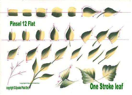 one stroke painting | One Stroke Painting / Leaf #Painting #OneStrokePainting #DonnaDewbery