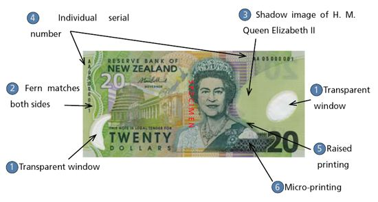 3258122_files/security-features-of-nz-banknotes00.jpg