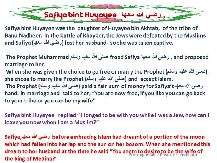 wives of Prophet Muhammad SAW