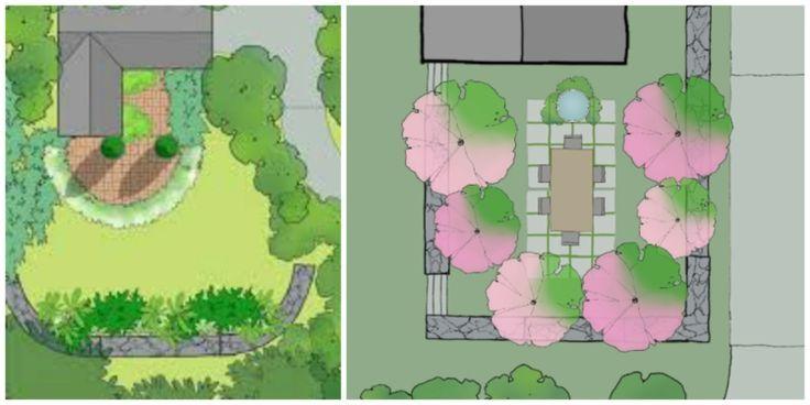 Epingle Sur Plan De Jardin