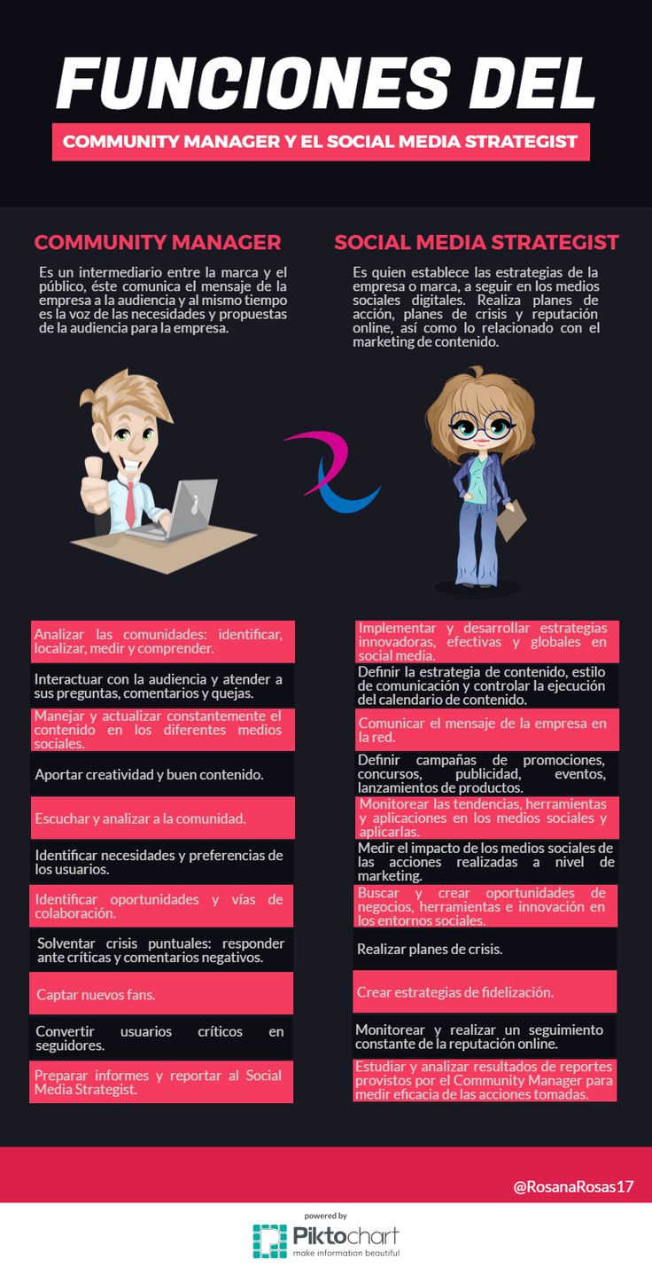 Community Manager vs Social Media Strategist #infografia