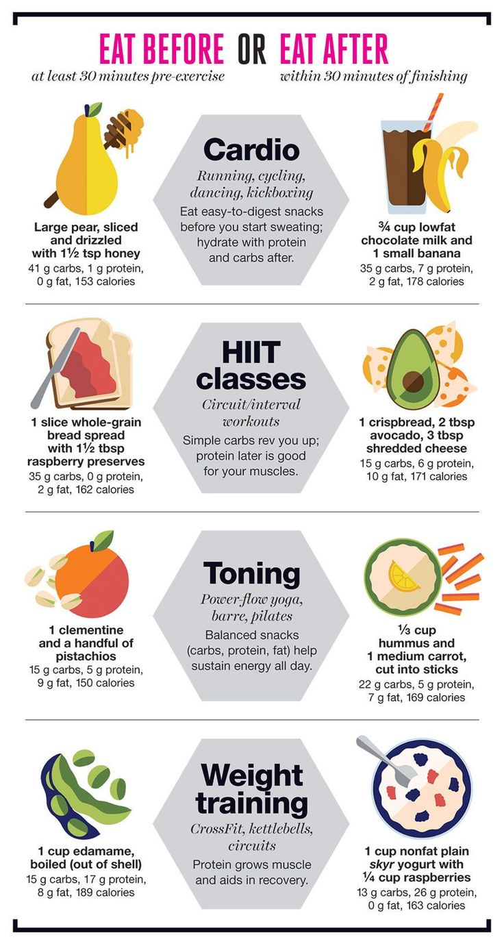 workout snacks cheat sheet
