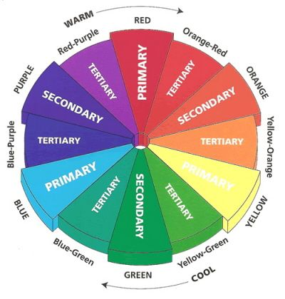 Interior Design and the Colour Wheel Call Marizaan at Kommaweer for your  interior needs: 044 870 We can re-upholster, repair, create from scratch  and give ...