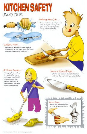 Kitchen Safety Poster describes how when something breaks you shouldn't pick it up with your hands but sweep it up instead. Also it demonstrates the proper way to use a knife.