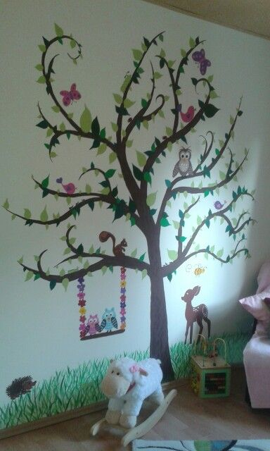 Kinderzimmer Wandbemalung
