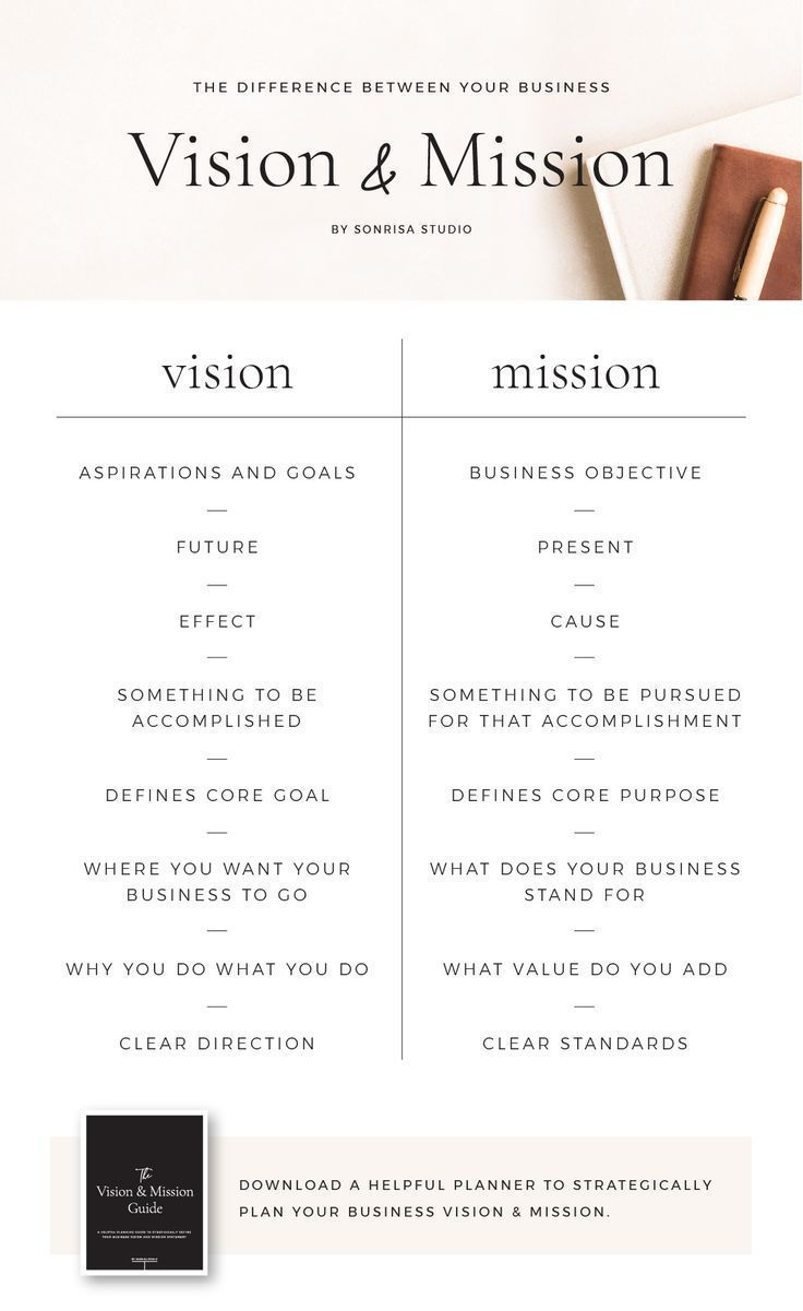 The Business Vision Guide A printable PDF workbook for