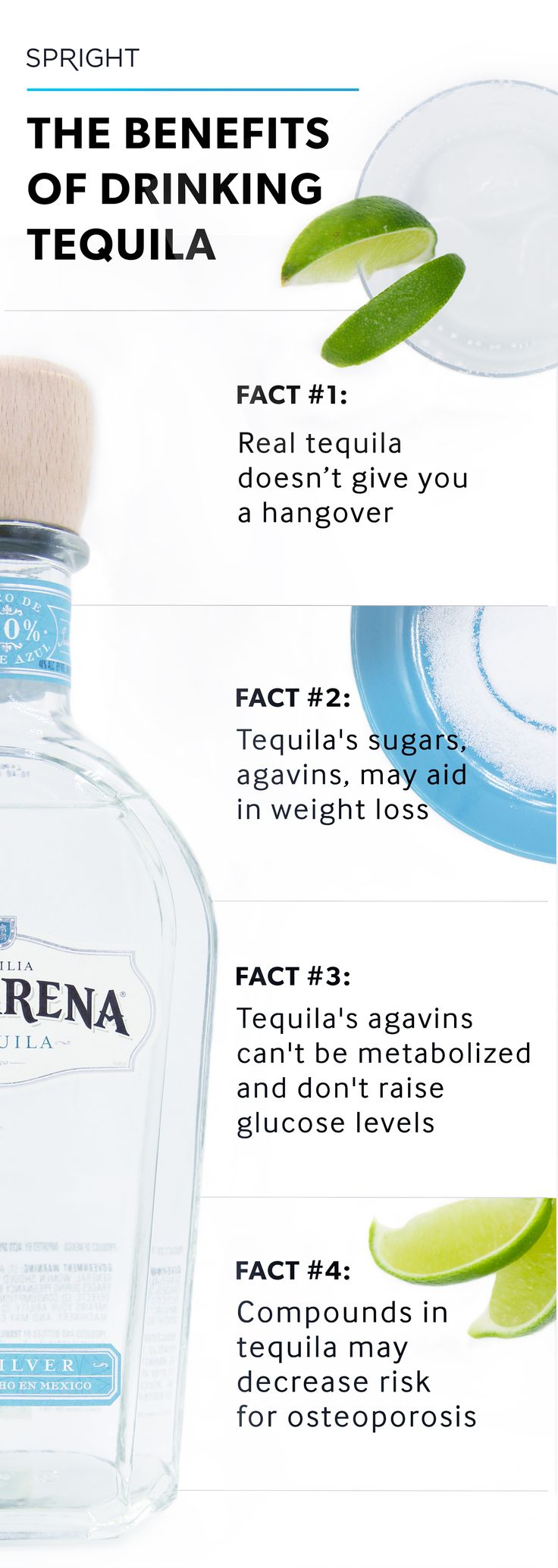Tequila Facts from spright