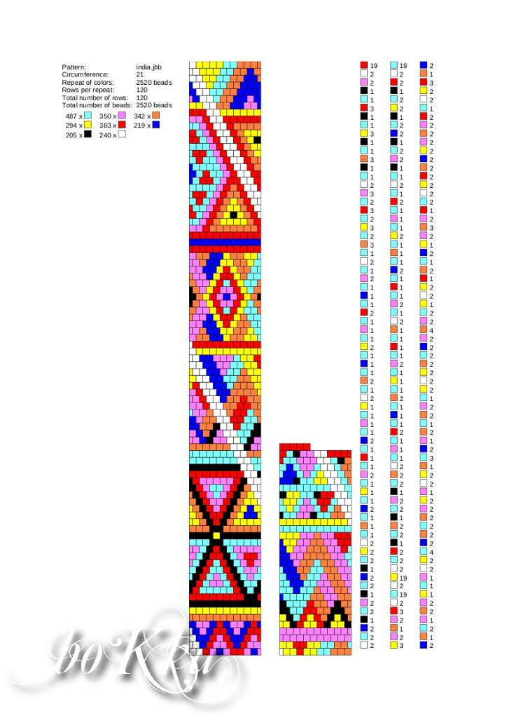 india1.jpg 724×1,024 pixels