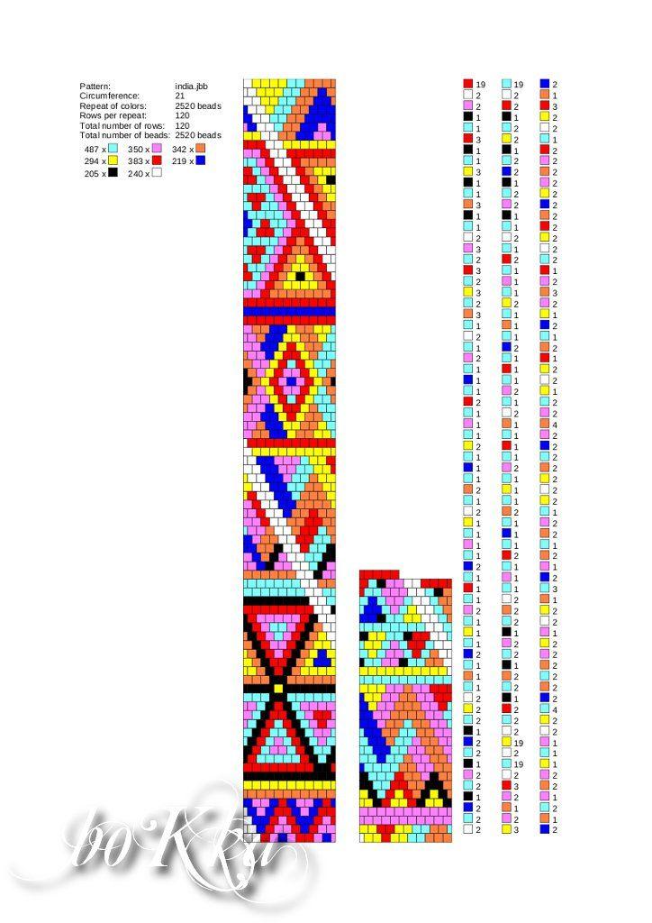 india1.jpg (724×1024)