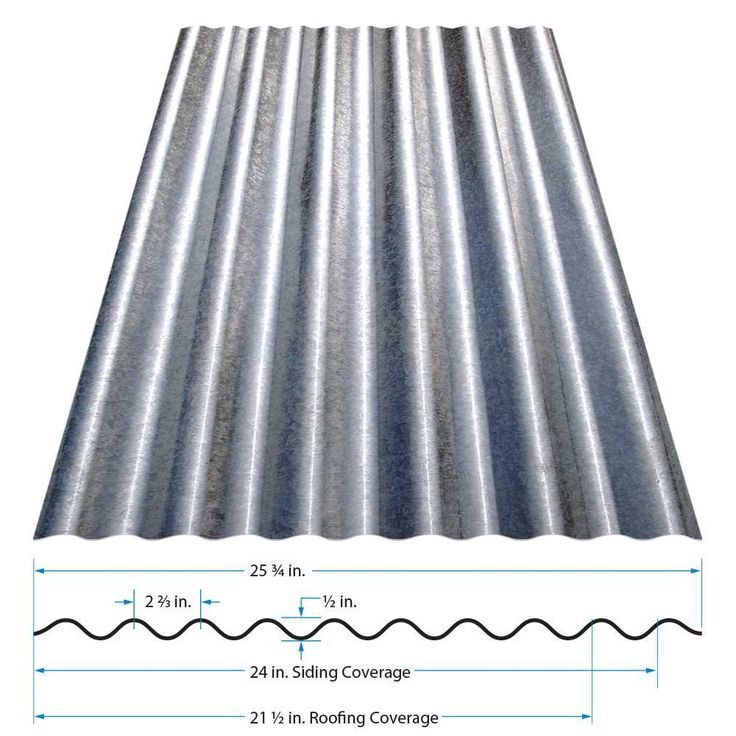 Palruf Corrugated PVC 12 ft. Clear Roofing Panels The