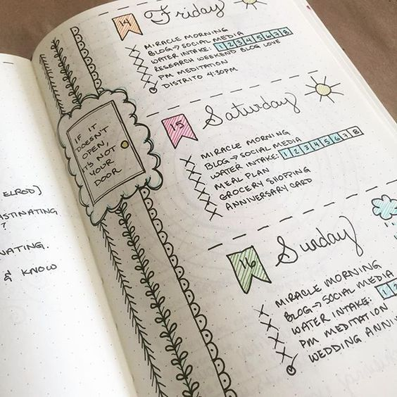 creative way to daily log for a bullet journal