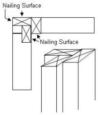 Framing Corners Of Walls Google Search Diy And Crafts
