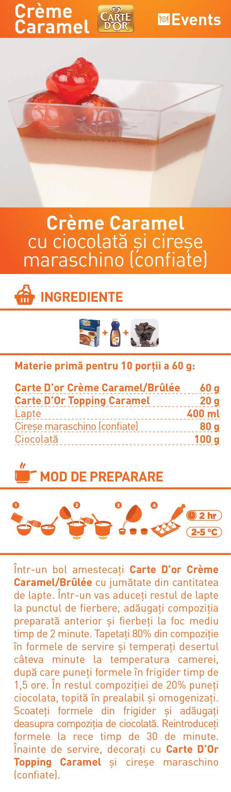 Creme Caramel cu ciocolata si cirese maraschino (confiate) - RETETA