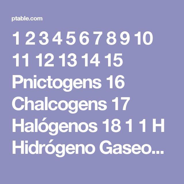 Ms de 25 ideas increbles sobre afinidad electrnica en pinterest tabla peridica dinmica urtaz Images