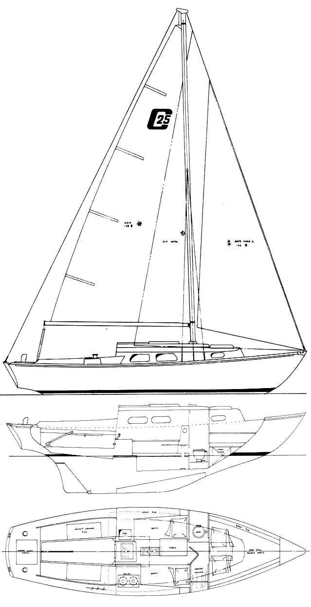 cape dory 25 hull type  long keel rig type  masthead sloop loa  24 83 u0026 39     7 57m lwl  18 00 u0026 39     5