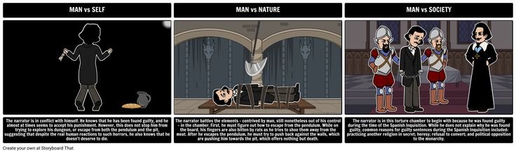 Literary Conflict in The Pit and The Pendulum by Edgar Allen Poe. Find Man vs. Man, Man vs. Nature, and Man vs. Society