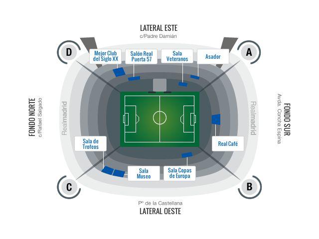 Entradas Real Madrid - Roma | 08/03/2016 | Web Oficial | Real Madrid CF