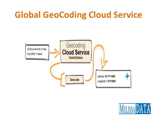 Geocoding | GNAF | Melissa Data  G-NAF – Melissa Data's Geocode Address solution returns a latitude and longitude coordinate for addresses in the Australia and over 40 other countries.  http://www.melissadata.com.au/cloud-services/global-geocoding-cloud-service