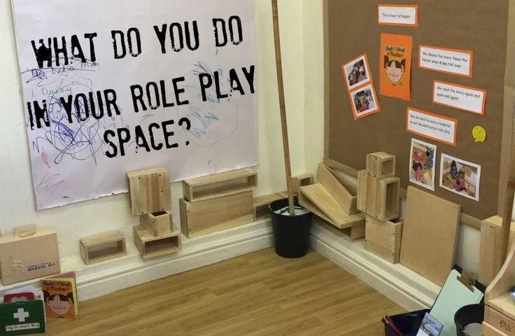 What do you do in your Role Play Space? | ABC Does