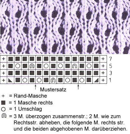 lochmuster-stricken-anleitung1-gross.jpg (437×451)
