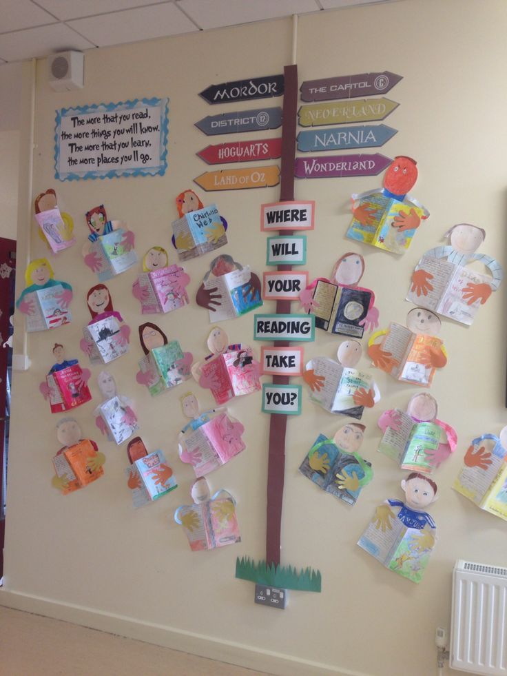 My world book day display Book world - Sign post