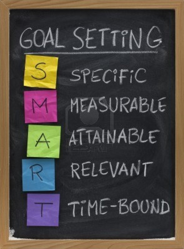 SMART (Specific, Measurable, Attainable, Relevant, Time-bound) goal setting concept presented on blackboard with colorful crumpled sticky notes and white chalk handwriting Stock Photo - 4825953
