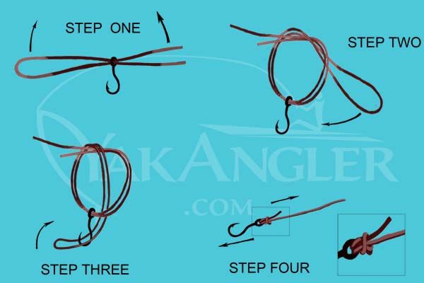 "How to tie a Palomar fishing knot. Had no idea that's what it's called, I grew up thinking ""that's how Poppa ties on a hook""."