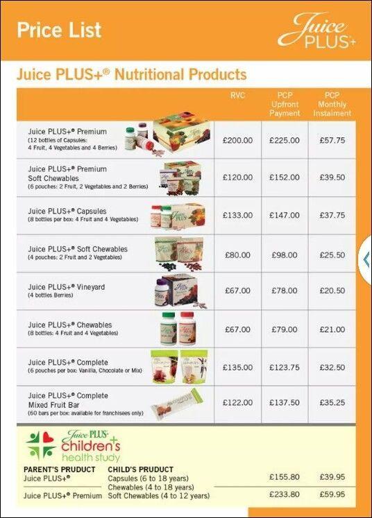 Juiceplus price list UK: