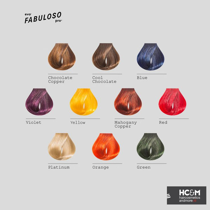 evo FABULOSO pro colour intensifying conditioners Colour Chart.