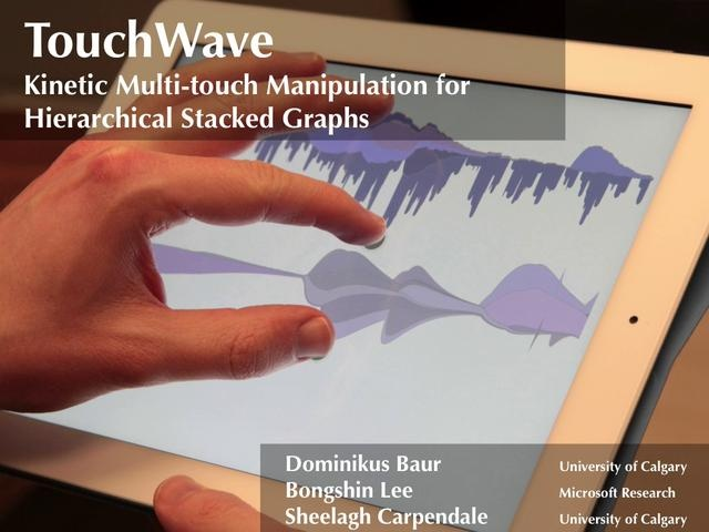 TouchWave: Stacked Graphs on the iPad (ACM ITS presentation) by Dominikus Baur. Conference talk from ACM ITS: TouchWave is a tablet implementation for the stacked graphs visualization technique. By including touch-based interactivity we could overcome some of the issues that this technique brings with it.