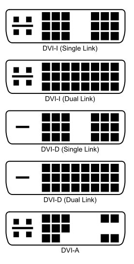 How to Connect Your Computer to Your TV