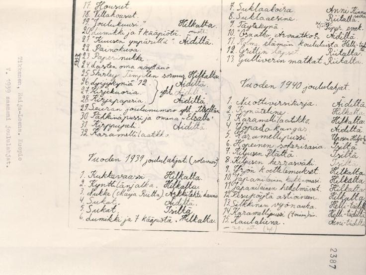 SKS vuotuisjuhlat. Joulu. V. 1939 saamani joululahjat. Raija-Leena Tikkanen, Kansanrunousarkiston kokoelmat