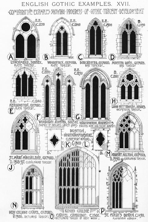 "Classification of Gothic window architecture. Tall and narrow windows with an arched top are called ""lancets"" because of their resemblance to a lance."