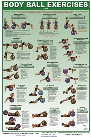 stability ball exercises - I think my knee will permit me to do exactly 2 of these, but it's a start!