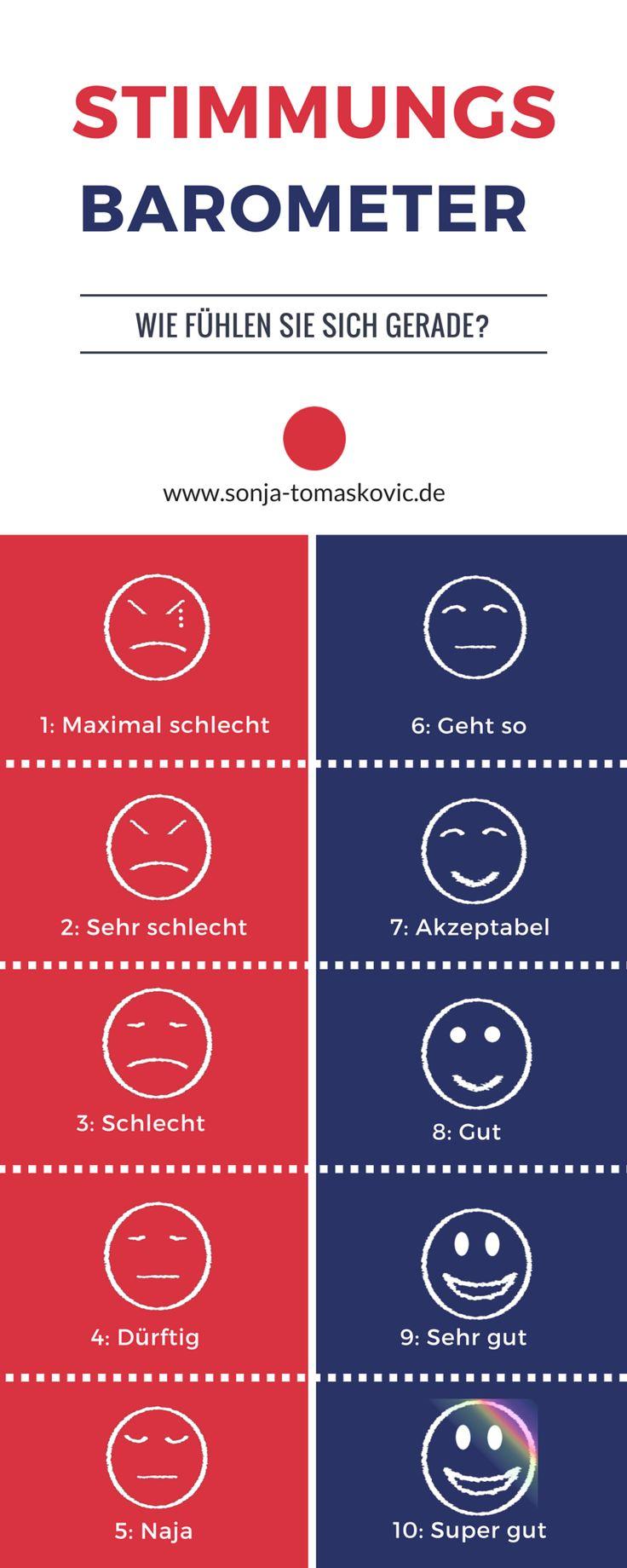 Welchen Nutzen das Stimmungsbarometer für Sie haben kann