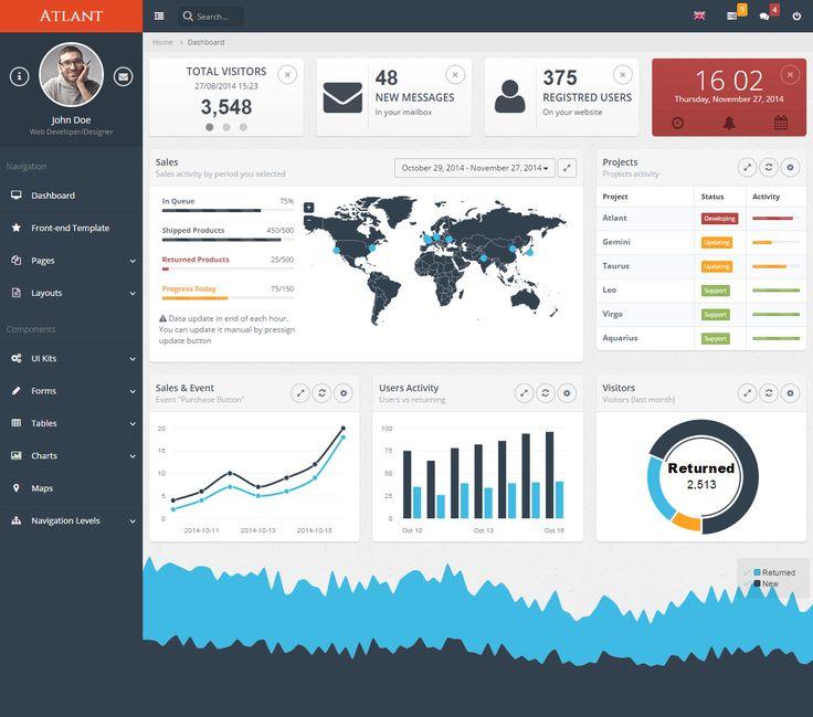 premium dreamweaver templates - Roho.4senses.co