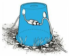 Now I know how to keep that RV/Camper power cord off the wet ground.  Just get a kids sand bucket, and cut some holes.  Brilliant!