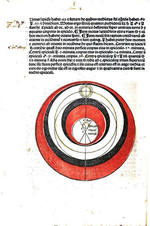 De astrorum scientia 1489 #LivreAncien #astronomie