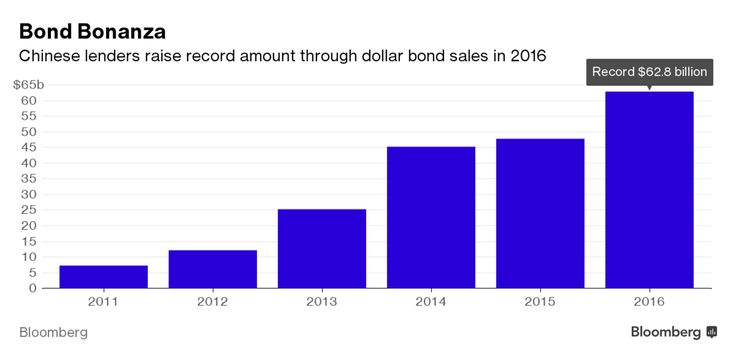 Speak Chinese and Know What Basel III Means? Global Banks Want You - Bloomberg