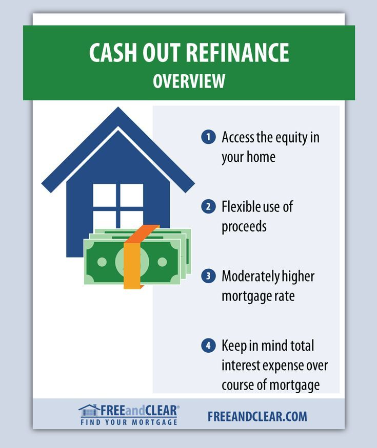 How a cash out refinance works freeandclear home