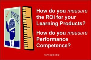 Cost of Nonconformance and Conformance for ROI Calculations for Training & Development/ Learning/ Knowledge ManagementProjects