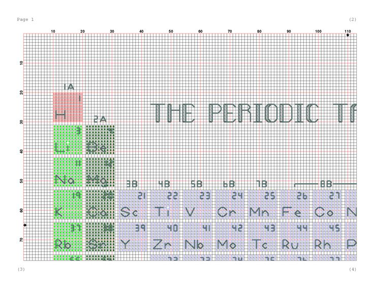 8 best cross stitch patterns by sarah urfer images on pinterest periodic table page 1 urtaz Images