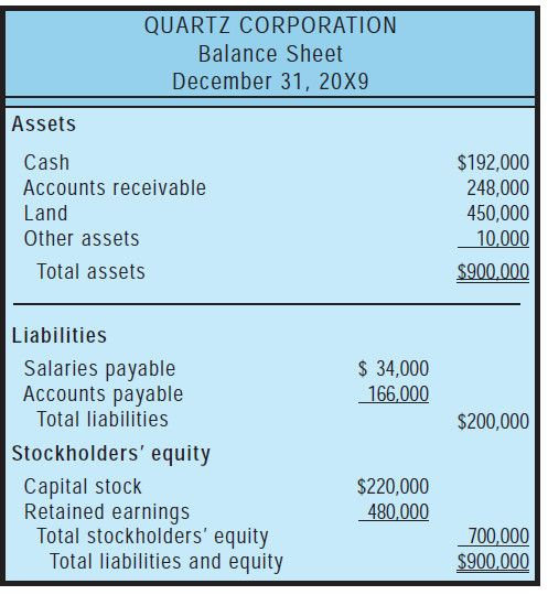 Asset And Liability Statement Template 30 Best Accounting Images On Pinterest  Accounting Beekeeping And .