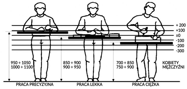 Raptora Akademia Pilnika - organizacja miejsca pracy i BHP - strona 2 - Knifemaking - knives.pl - ostra dyskusja