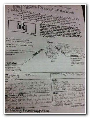 essay wrightessay narrative sample paragraph academic english essay mba essay samples