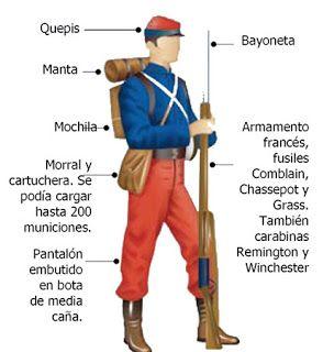 Función del Ejército de Chile  Es el organismo encargado de velar por la defensa terrestre de Chile, contribuyendo a mantener la sober...