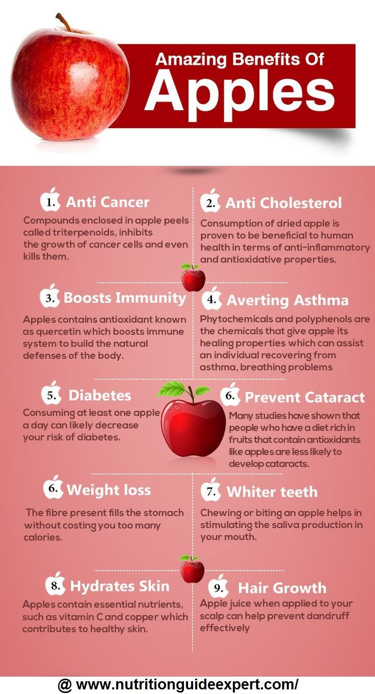 (I bought 2 apples last night and the cost was $3.98, so I hope this info is correct!).- 22 Amazing Benefits And Uses Of Apples