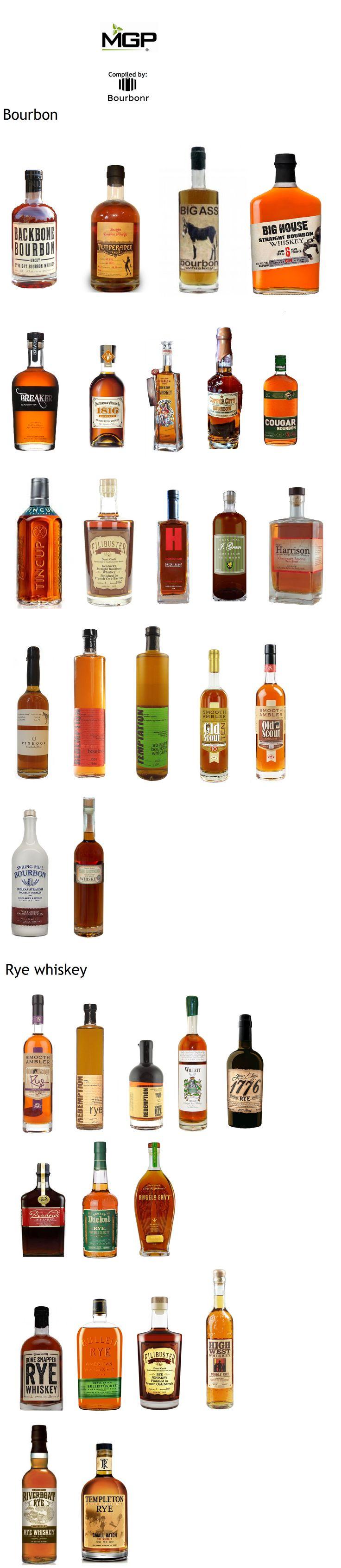 21 best Advertisements ~ alcohol images on Pinterest | Liquor ...