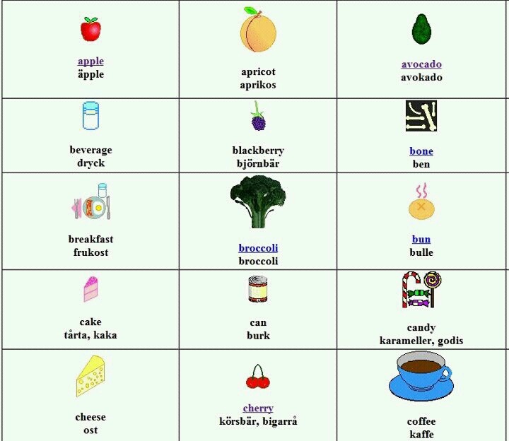 Food Swedish